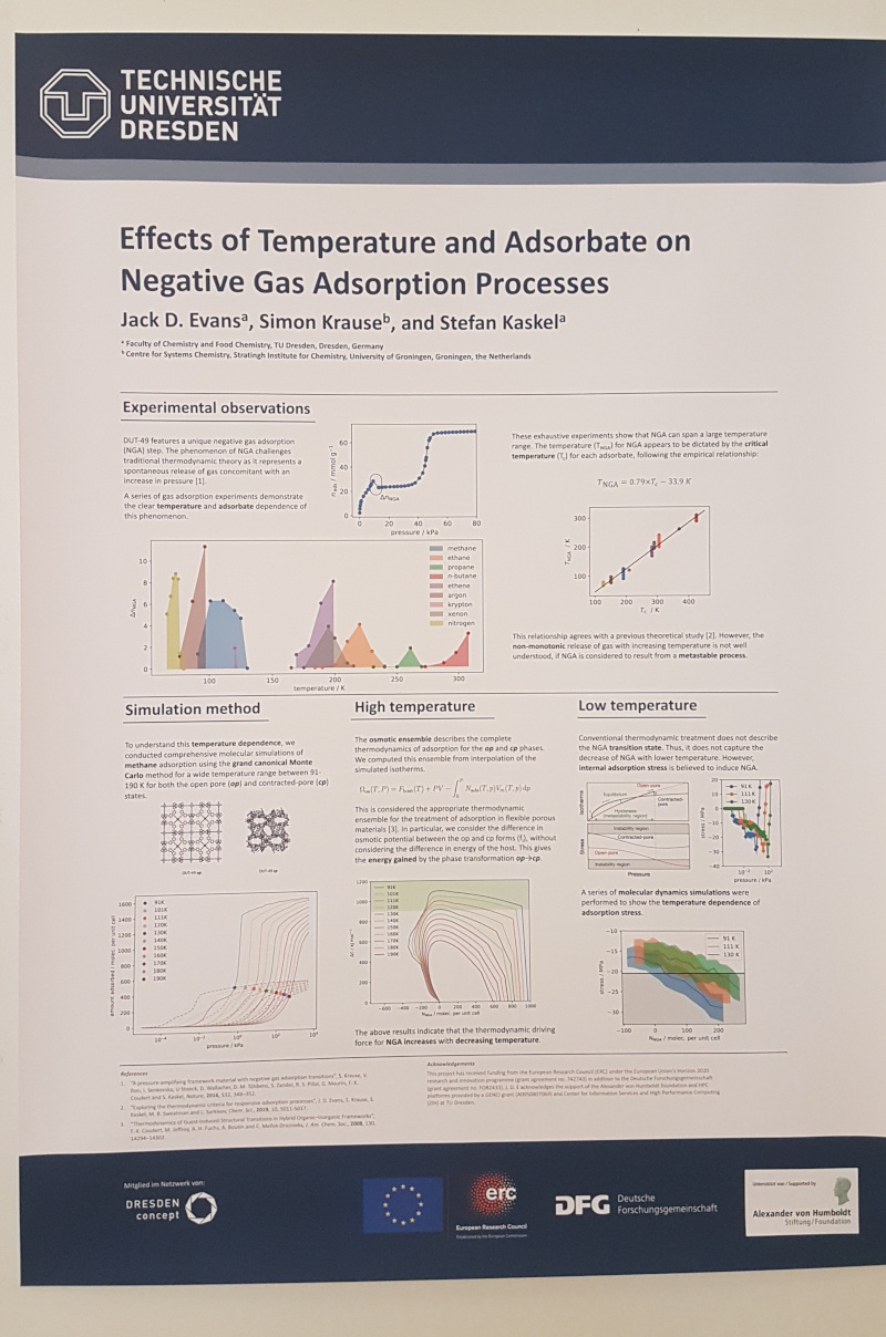 Effects of Temperature and Adsorbate on Negative Gas Adsorption Processes