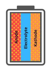 Metal_Organic_Framework_Electrode_SSB_WEB
