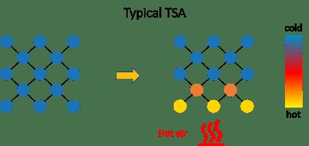 Typical_TSA_Process_MOFs